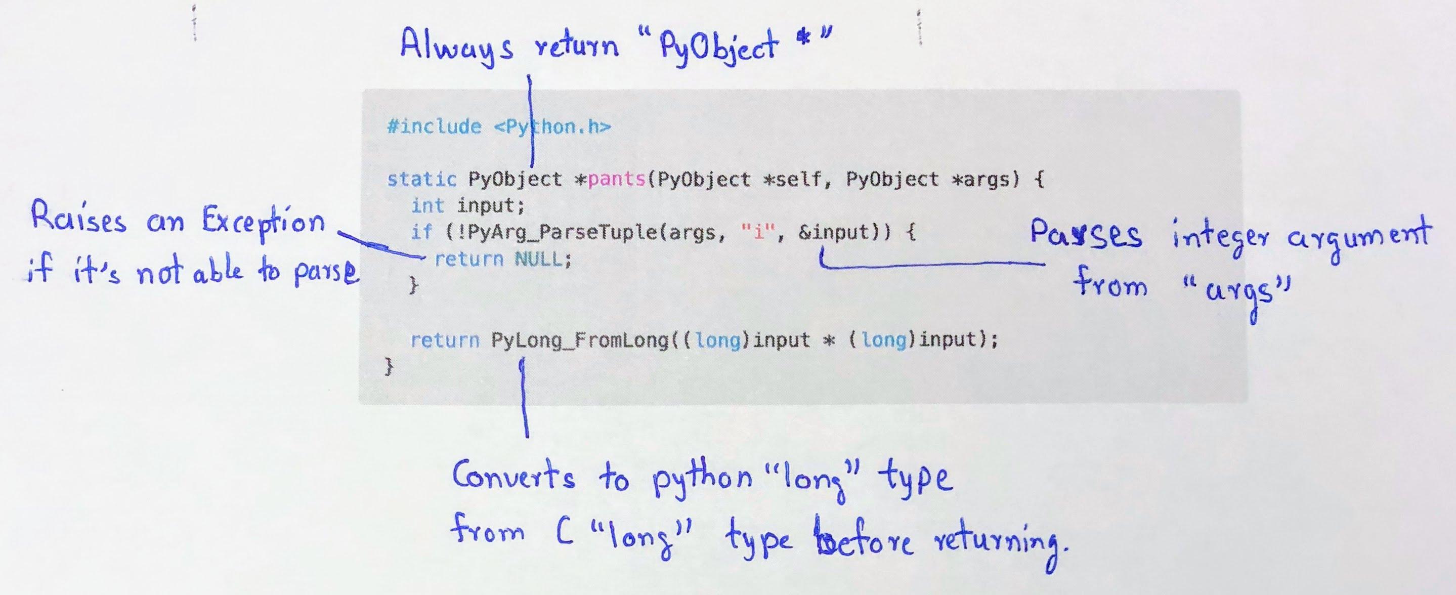 Python - C++ bindings | Hardik Patel