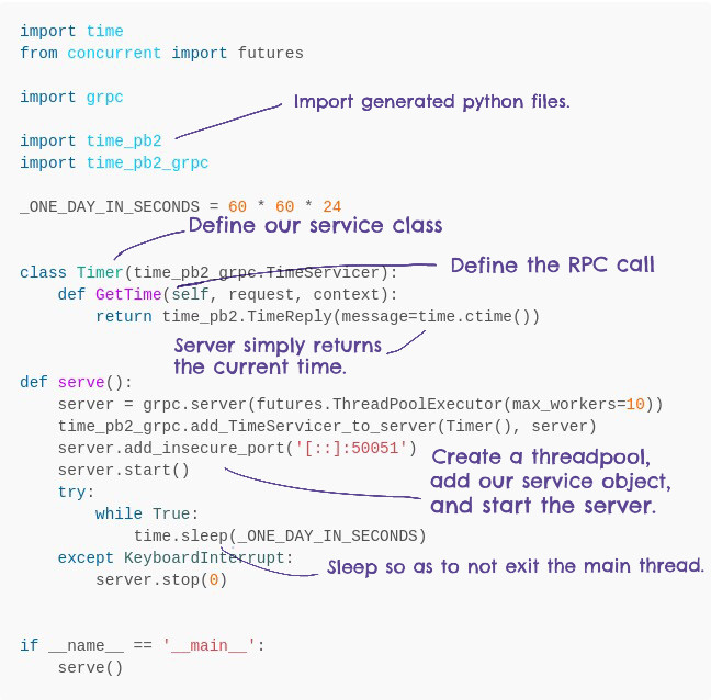 RPC Frameworks: gRPC vs Thrift vs RPyC for python | Hardik Patel